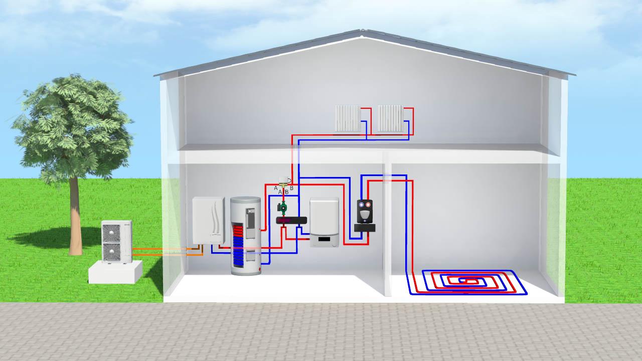 Lucht Warmtepomp Installatiebedrijf Lanting